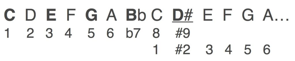 How #9 chords work