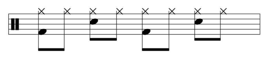Drum Notation - Rock Beat in Standard Notation
