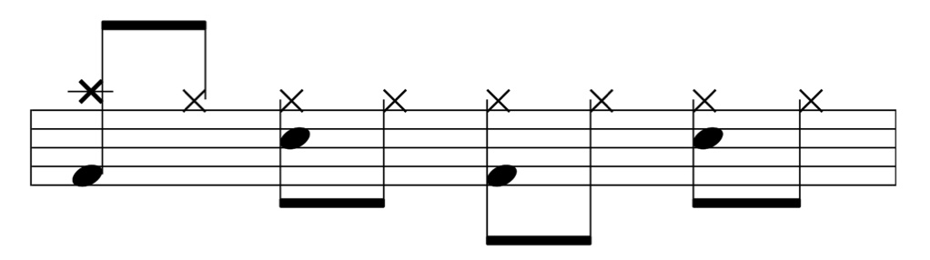 Drum Notation - rock beat with crash cymbal on 1