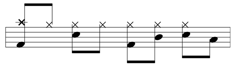 Drum notation of a standard rock beat with toms around the snare