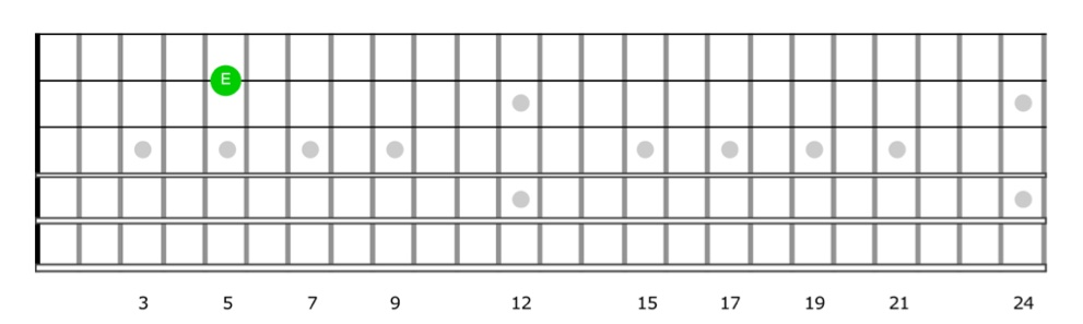 E note on guitar - option 2