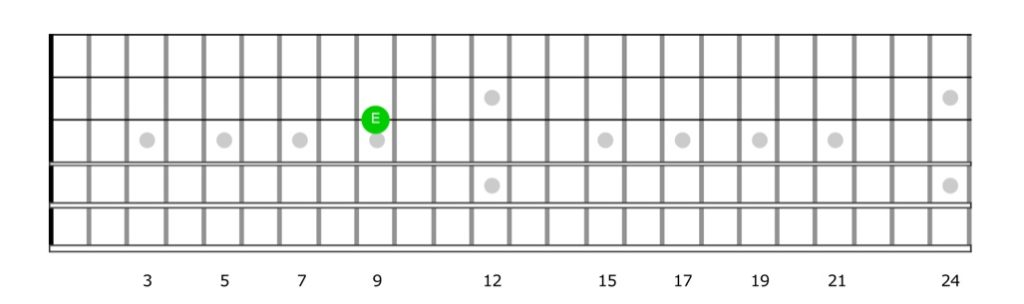 E note on guitar - option 3