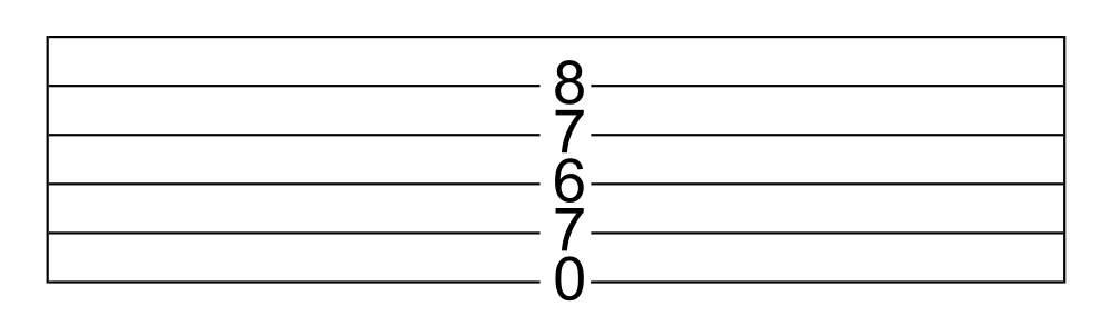 The Hendrix Chord - E7#9 in guitar tab