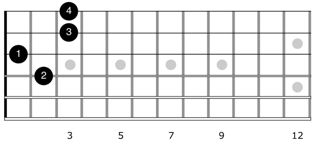 Hendrix Chord - Chord diagram for alternate voicing of E7#9