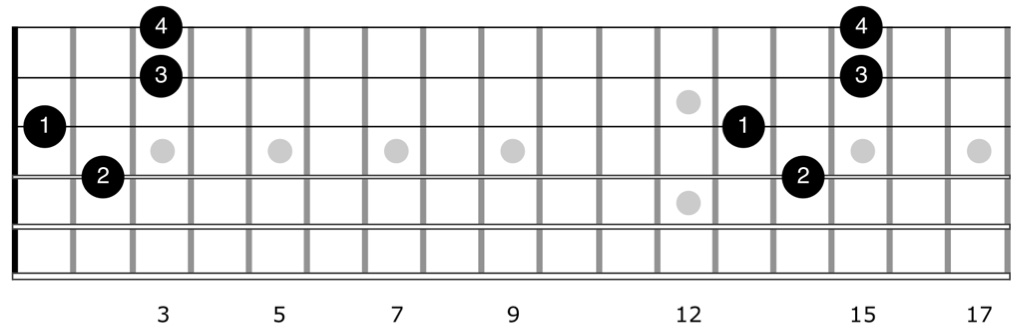 Chord diagram showing two positions to play same E7#9 chord on guitar