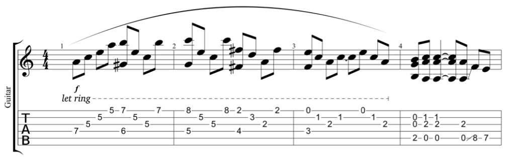 Stairway To Heaven - Standard Notation vs Guitar TAB