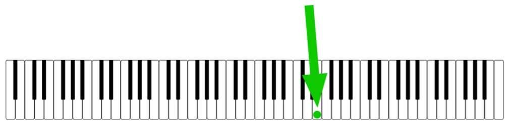 Single E note on piano keyboard