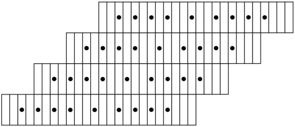Strings as offset keyboards, mini